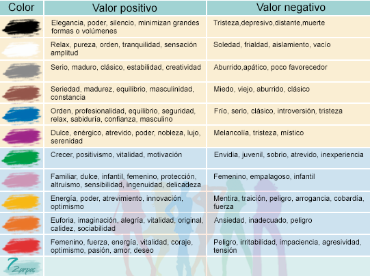 infografica_color_tabla
